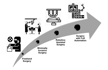advanced intelligent systems in surgical robotics